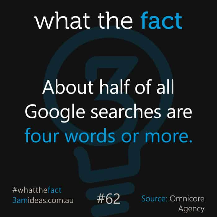 Startup-Business-Search-Engine-Optimisation-Fact-Melbourne