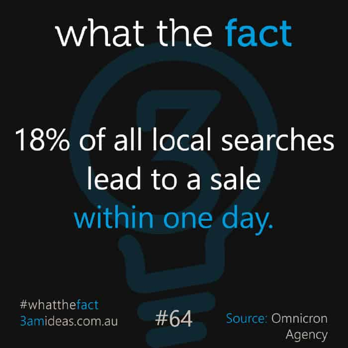 Startup-Business-Search-Engine-Optimisation-Fact-Perth